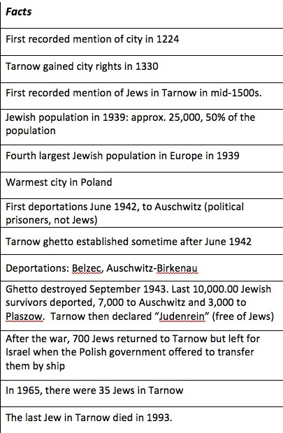 Tarnow facts-001