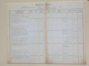 Freud's Matura Protokoll