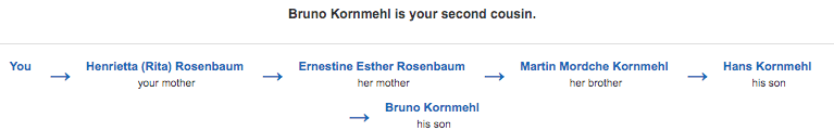 Relation of me to Bruno Kornmehl